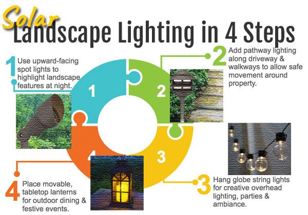 Solar Landscape Lighting Ideas in 4 Steps